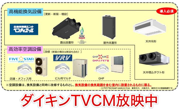高機能換気設備、高効率空調設備の導入に補助が受けられます。