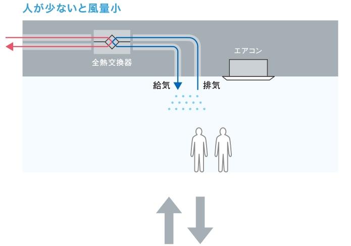 CO2センサー(別売品)