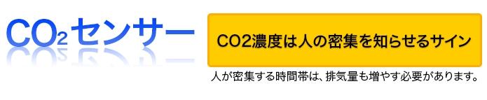 高機能換気設備にCO2センサーを付ければ、CO2濃度に応じて、換気量を自動制御!
